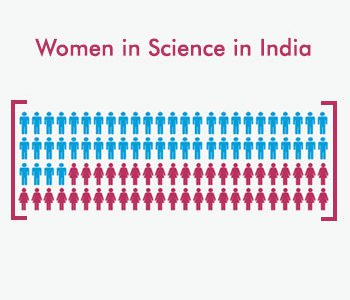 Women in Science in India